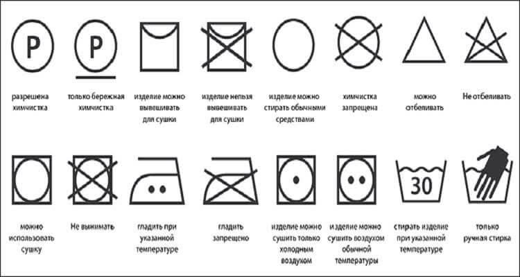 маркировка на ткани