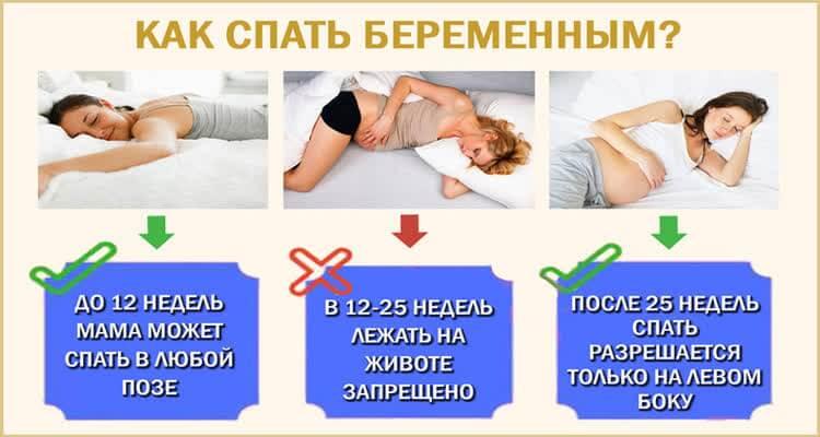 Поза сна для беременных
